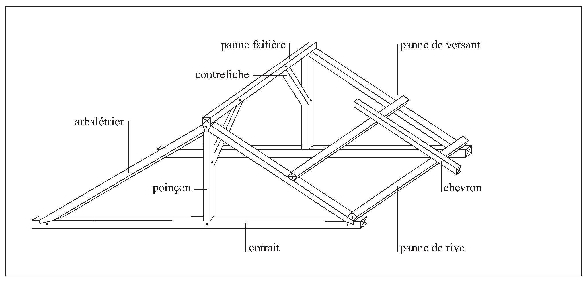 angle charpente