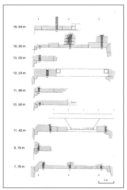 À un archéologue exemples de méthodes de datation relative comprennent