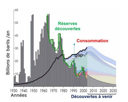 L Durable Et L'énergieStockage Électrochimique Développement zSVUMqp