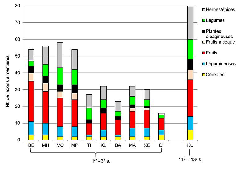 PDF 2003 TÉLÉCHARGER RPA