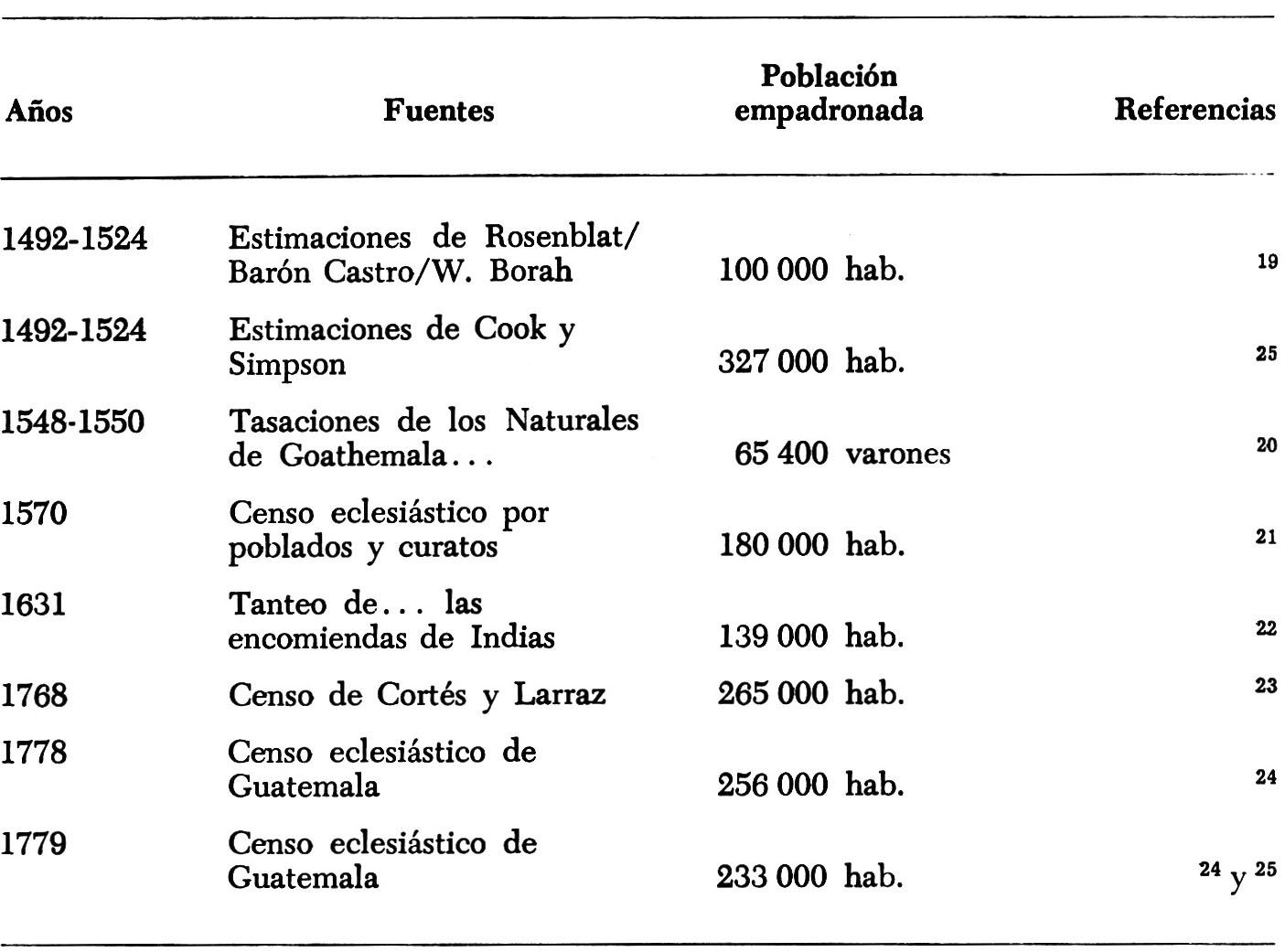 Sajcabajá, muerte y resurrección de un pueblo de Guatemala ...
