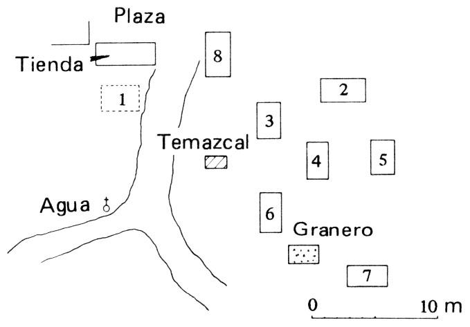 Pueblos de la Sierra madre - II. La comunidad - Centro de estudios ...