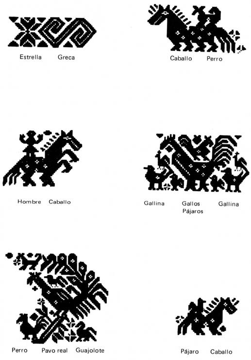 Pueblos de la Sierra madre - IV. Técnicas tradicionales: pasado y ...