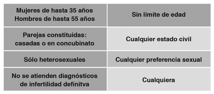 La Gestación Para Otros En México Capítulo 3 Acceder A