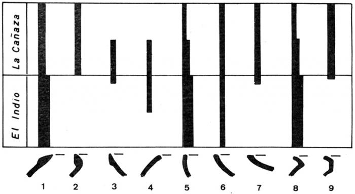 995/mm 3/de barres de Cu carr/é /à env B /& T m/étal cuivre divis/é Barre de E 6/x 6/mm 3/m/ètres