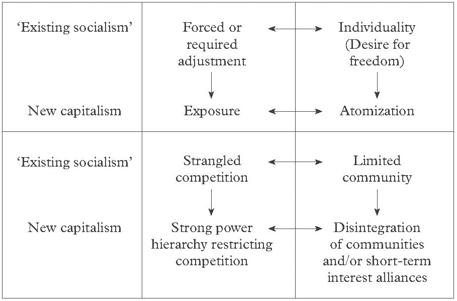 features of socialism pdf