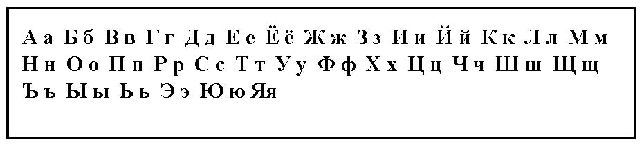 Russian Phonology Related Languages 16