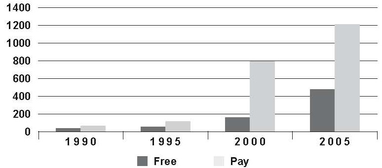 eu-household-broadband-penetrationtures