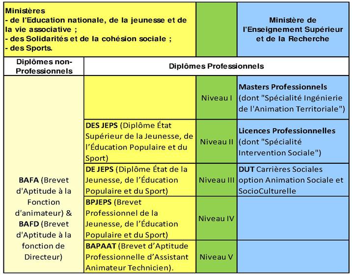 espagnol définition idée de progrès
