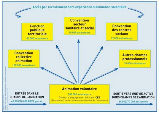 cadre agent de maîtrise différence