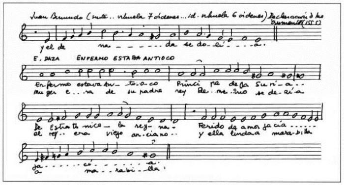 Música y literatura en la España de la Edad Media y del