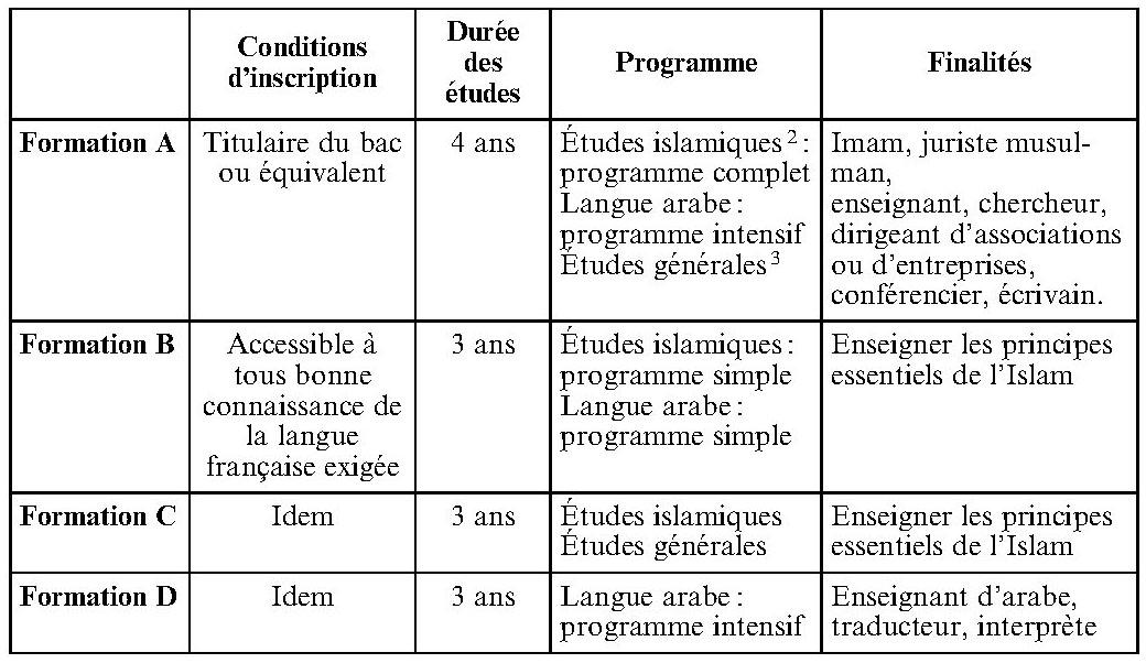 ASSALIHINE GRATUITEMENT ARABE PDF EN RIYAD TÉLÉCHARGER