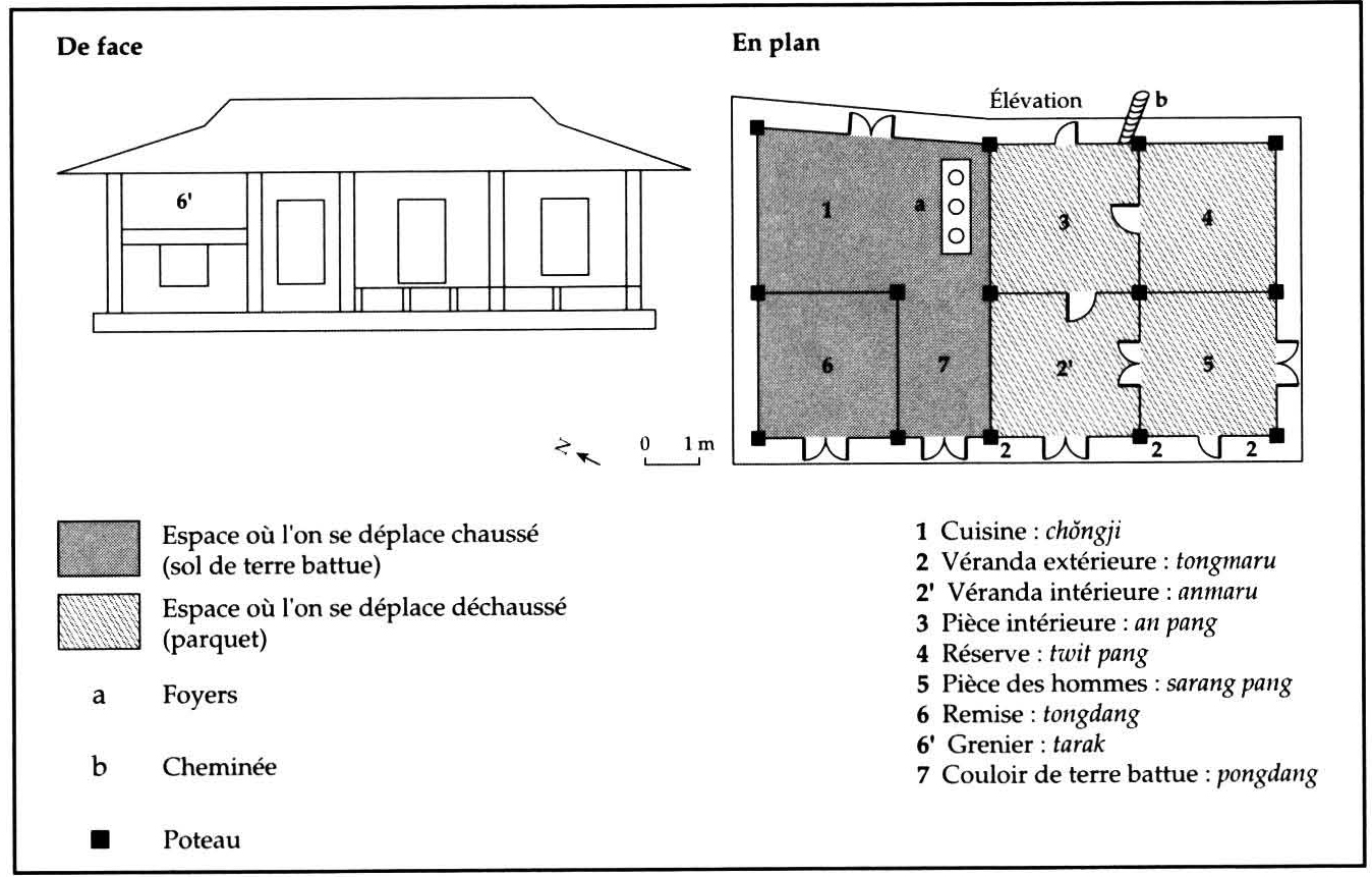 Plan Maison Traditionnelle Japonaise séoul, ville géante, cités radieuses - chapitre 6. en quoi l