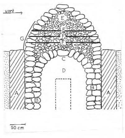 platre murs formes et volumes