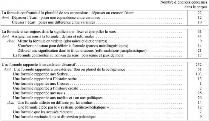 robinet branchement mots croisés puzzle indice