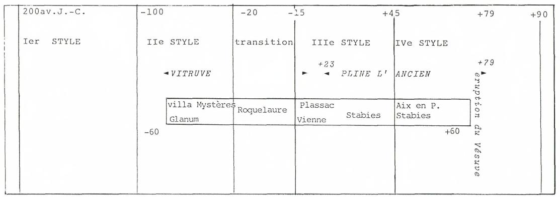 5235df0e23c5 Pigments et colorants de l Antiquité et du Moyen Âge - L emploi des ...