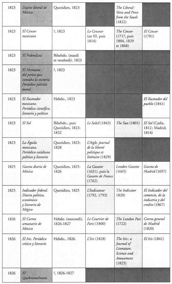 Comparer et de contraste en ligne datant vs rencontres traditionnelles