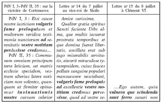 faute grossière de langage en 10 lettres