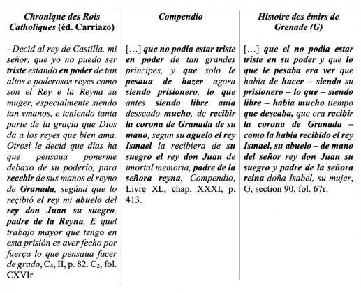 Le Charme Du Maure Chapitre 2 Indices E Spania Books