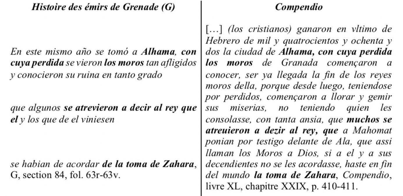 Como Se Escribe 91 En Numeros Romanos le charme du maure - chapitre 2. indices - e-spania books