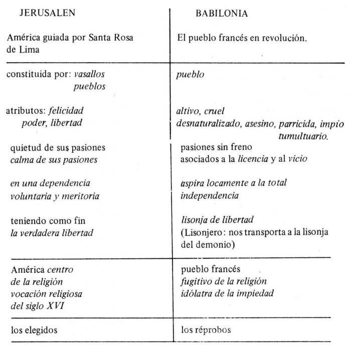 Jerusalén y Babilonia - 4  El precursor - Institut français