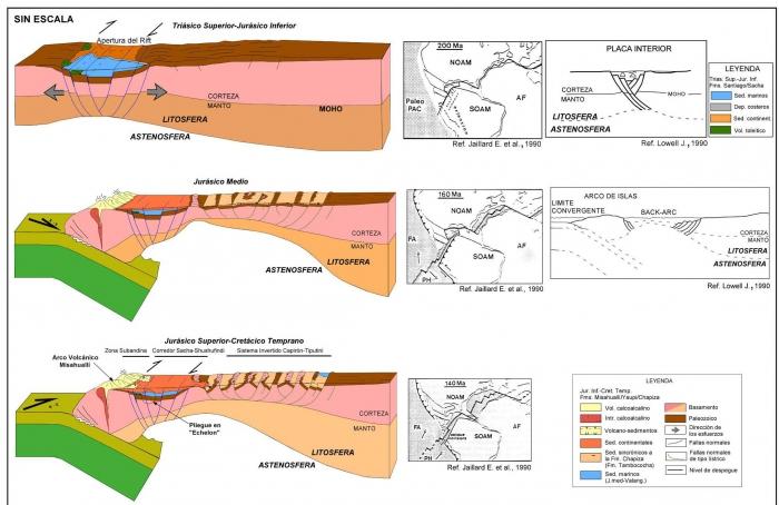 La Cuenca Oriente Geología Y Petróleo El Pre Aptense En