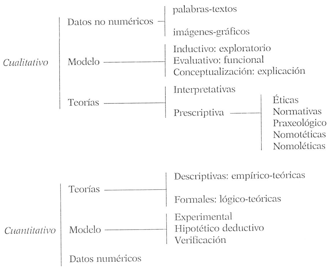 Los usos de la historia de vida en las ciencias sociales. I ...