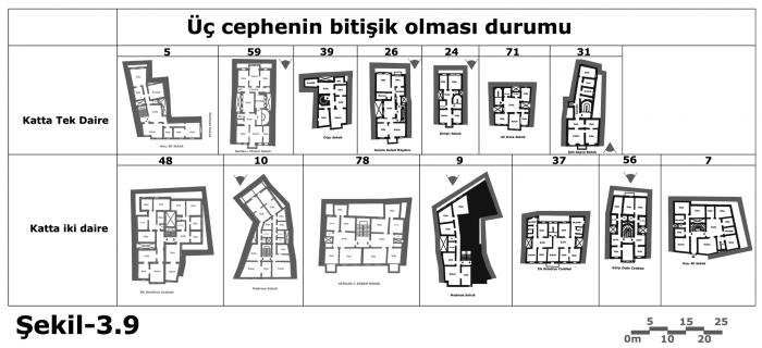 Apartmandaki katlar nasıl doğru şekilde doldurulur