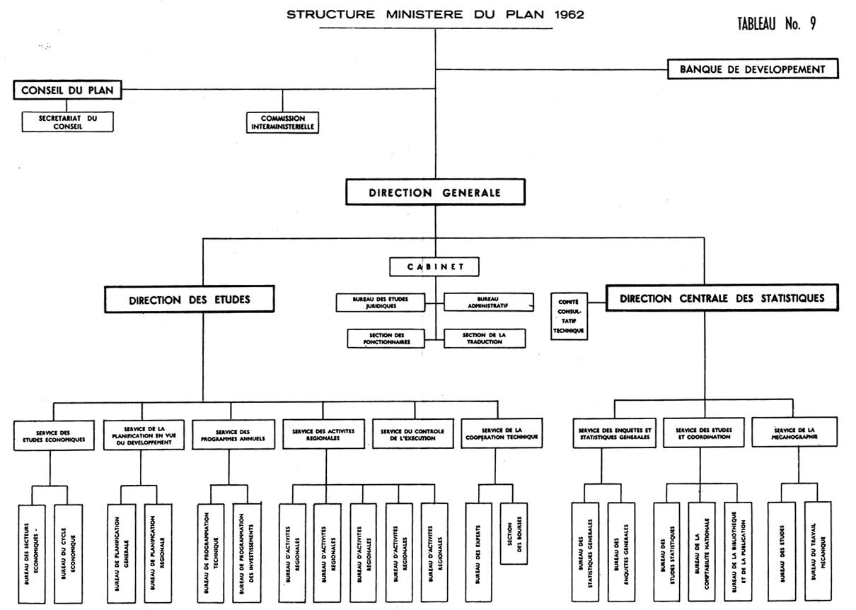 Elaboration d39un business plan doc