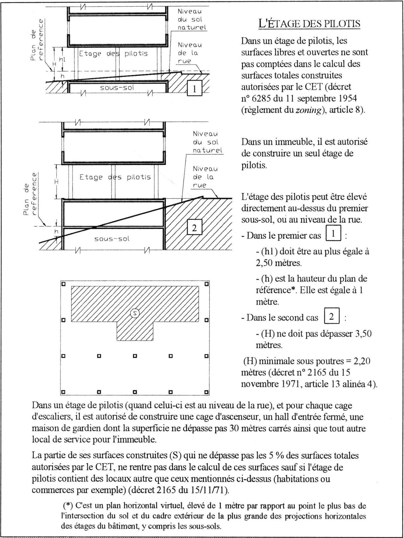 maison sur pilotis permis de construire tilleul 8 permis de construire et zone inondable par. Black Bedroom Furniture Sets. Home Design Ideas