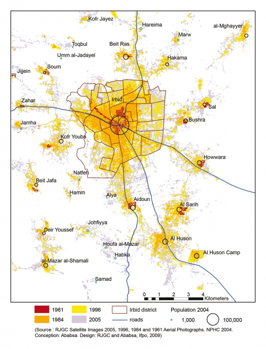 Atlas of Jordan Irbid Presses de lIfpo