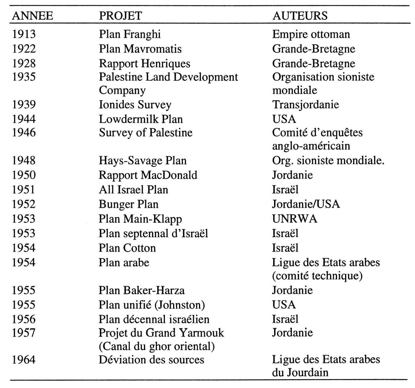 Rklapp Chronologie | Wiring Library