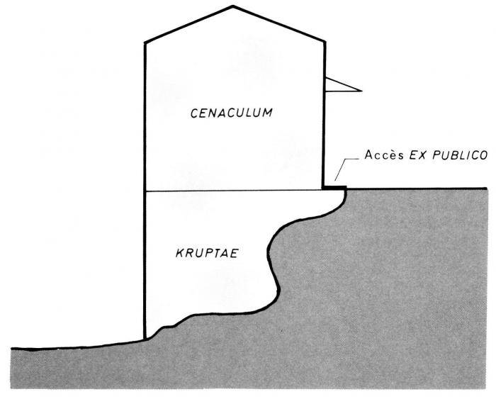 Les Lois Des Bâtiments - Chapitre Deuxième. Le Droit Romain : La