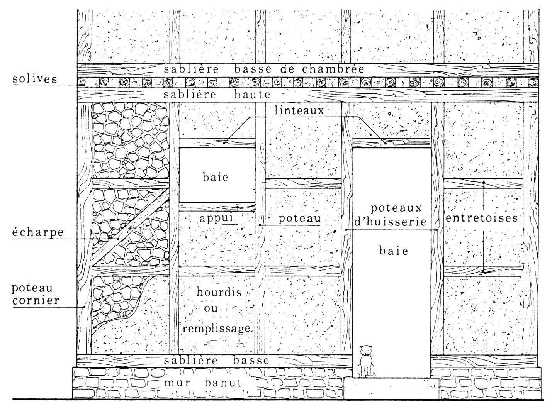 hauteur maximum d 39 un mur non mitoyen. Black Bedroom Furniture Sets. Home Design Ideas