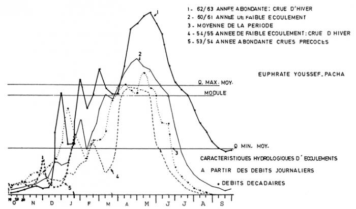 La vallée engloutie (volume 1   synthèse) - Chapitre I - Dynamiques ... de649d43cf36