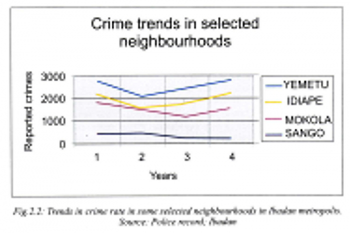 poverty breeds crime or does it