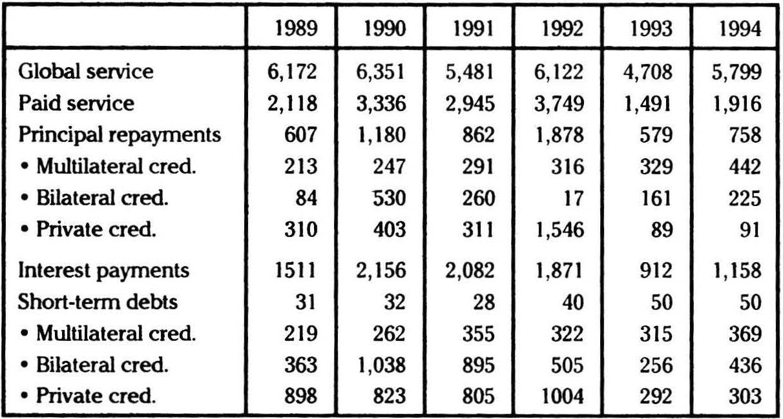 Nigeria During The Abacha Years 1993 1998 Nigerias External