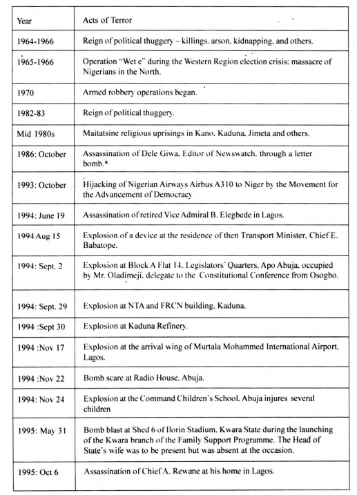 Non-liquidating distributions definition of terrorism