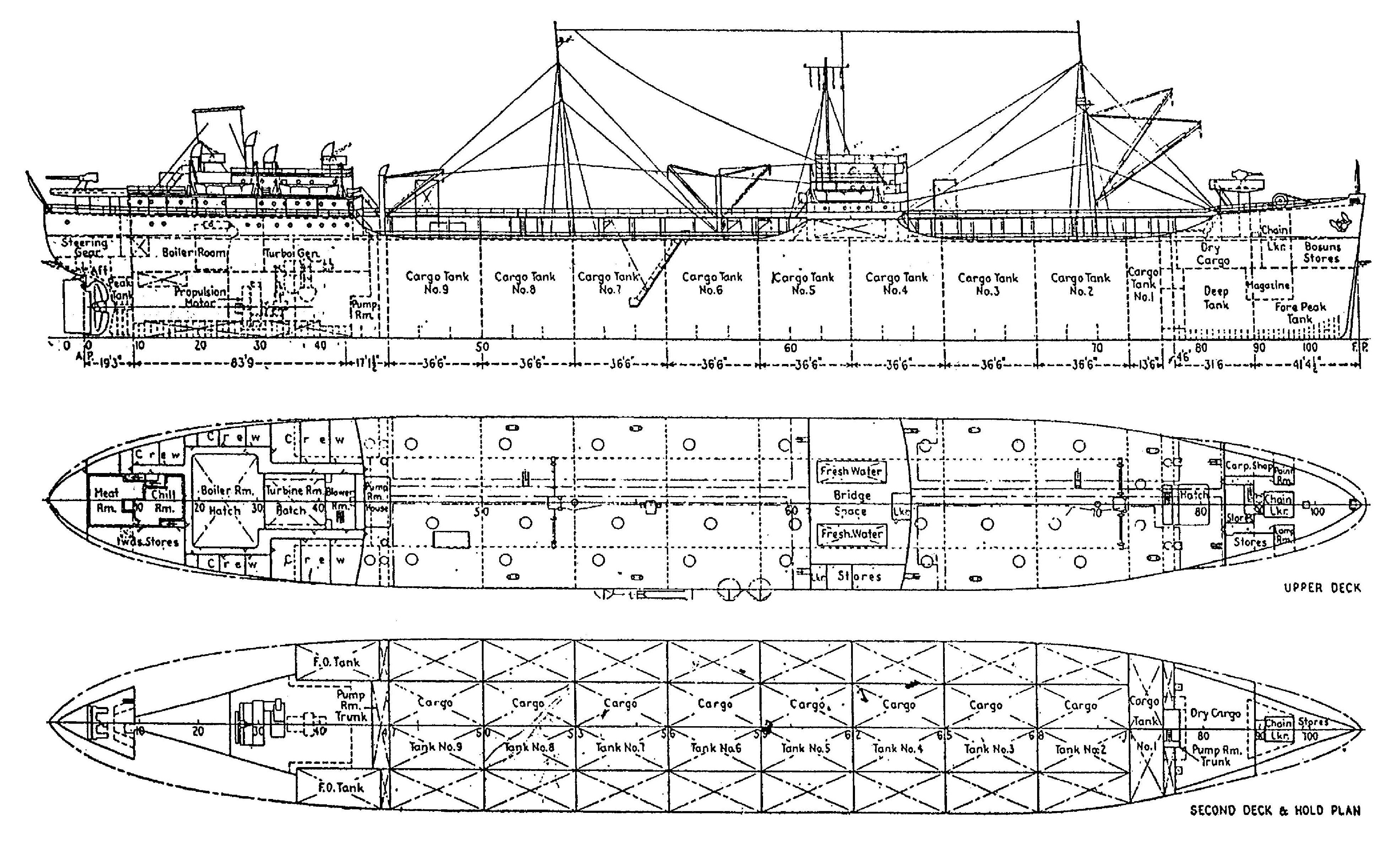 Les Grandes Mutations De La Marine Marchande Francaise 1945 1995 Volume Ii Annexe 2 Plan D Un Liberty Ship Et D Un Petrolier Type T2 Institut De La Gestion Publique Et Du Developpement Economique