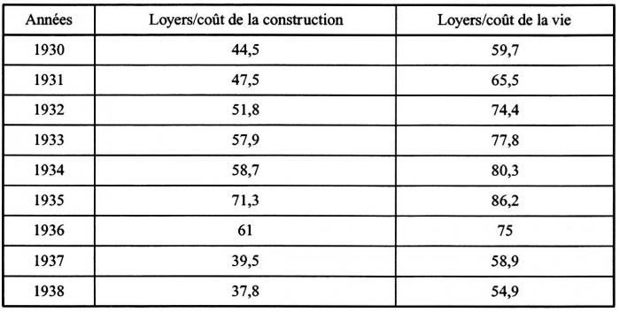 indice fluidité constructeur