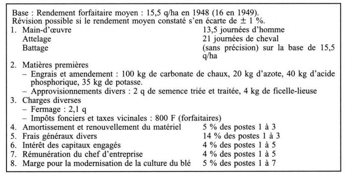 prix de revient cours pdf
