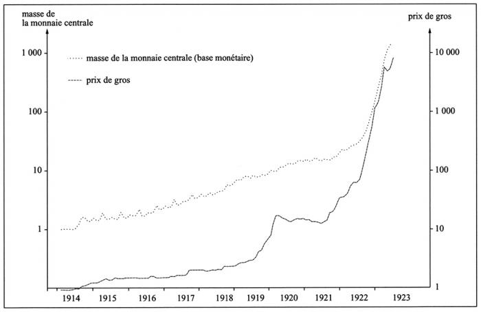 fréquenter quelqu'un avec la dette de prêt étudiant datant de l'ennemi 1996 regarder en ligne