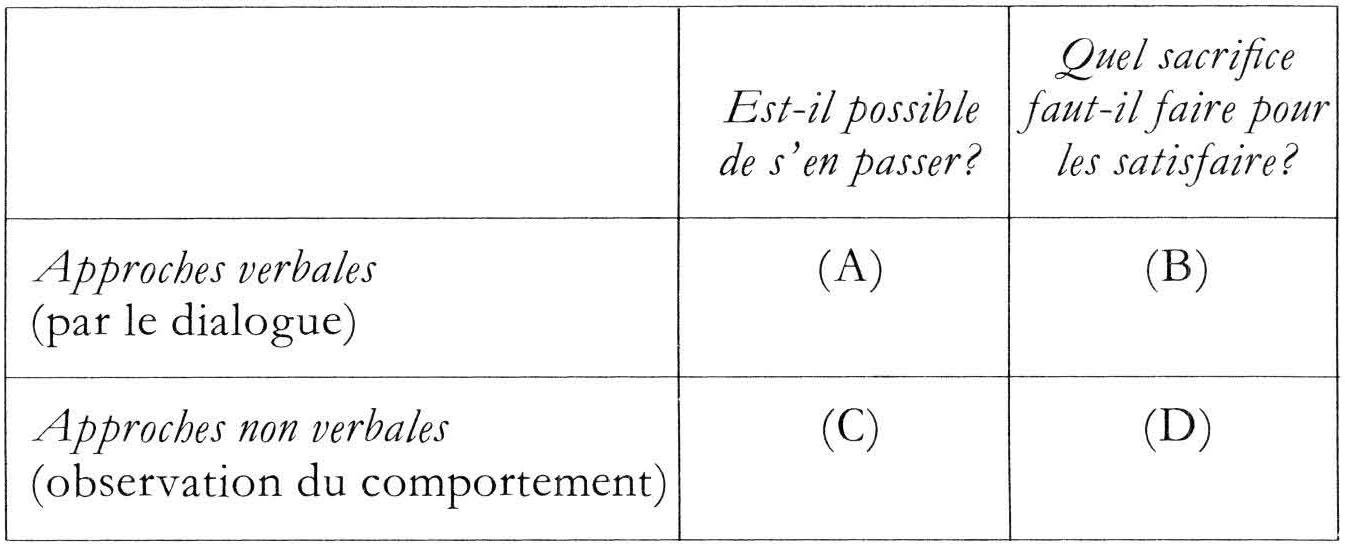Il Faut Manger Pour Vivre Chapitre Vi Les Besoins Fondamentaux Forces Et Faiblesses Graduate Institute Publications