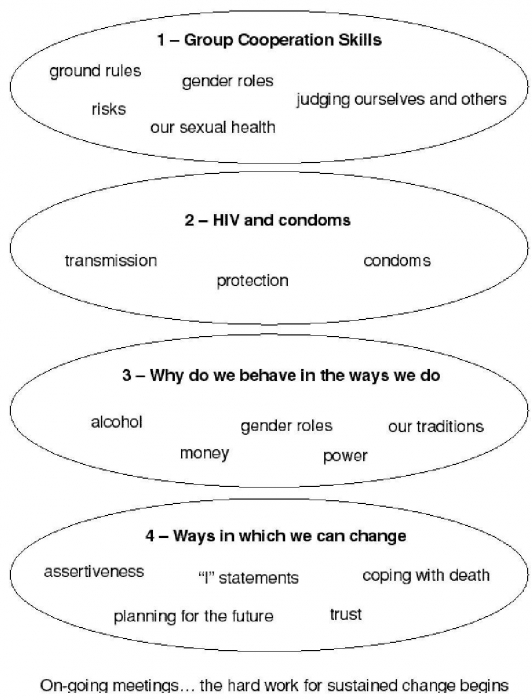 Rencontre hiv belgique