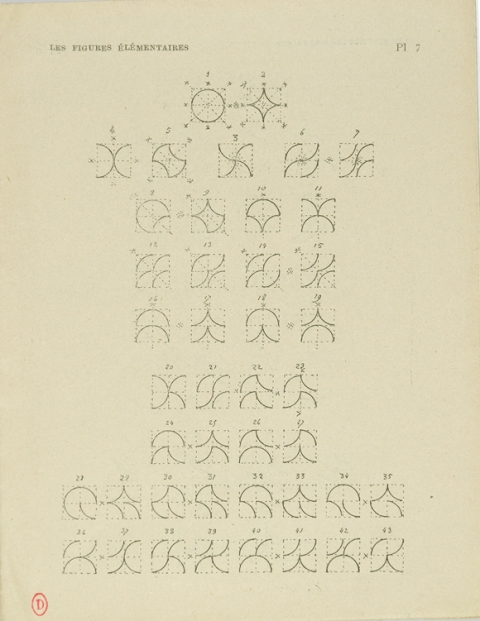 Fig. 20.1. Jules Bourgoin. 43 figures distinctes de « Quadrats de quatre traits ». Épreuves pour le premier tome de La Graphique, pl. 7, 1905.