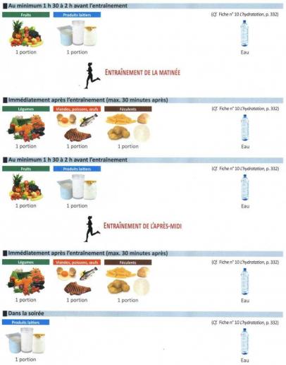 science de la perte de graisse livre pdf