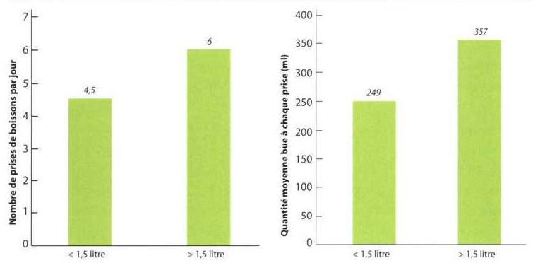 e19855bc1672e3 Améliorer sa récupération en sport - Chapitre 7. L hydratation ...