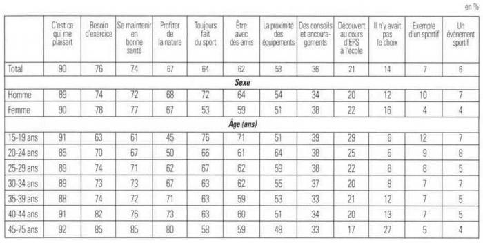 Rencontre Adulte Dans Le 77 Regerence Sexe