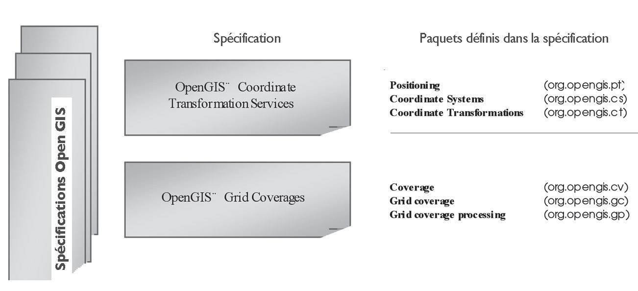 Datation service Datum indice mots croisés