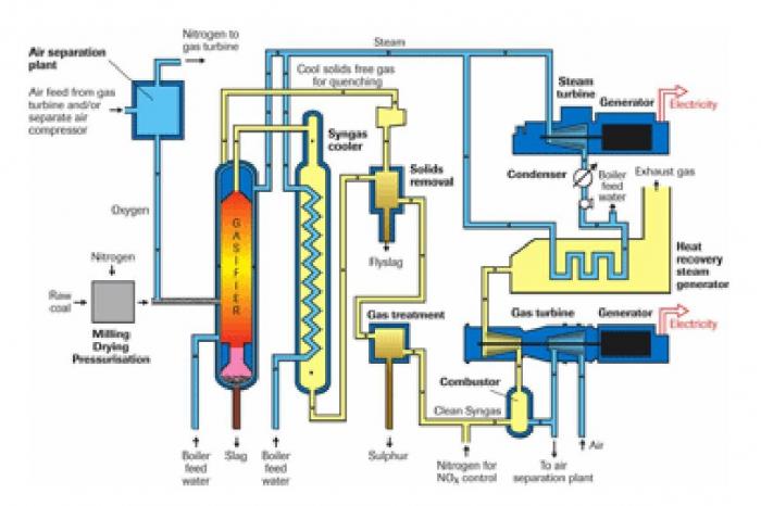 L énergie dans le développement de la Nouvelle-Calédonie - Les nouvelles  technologies en matière de production et de stockage d énergie - IRD  Éditions 1264e95c5bf